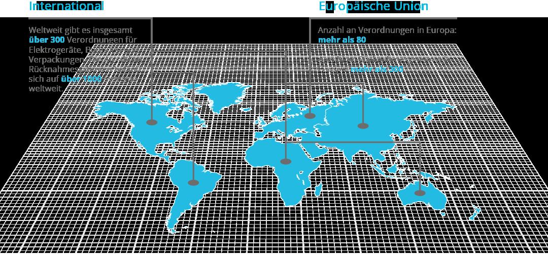 Deutsche-Recycling-Ruecknahme-und-Recycling-im-E-Commerce-Weltkarte